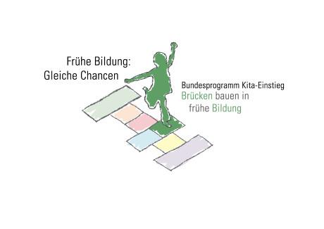 """Logo Bundesprogramm """"Kita-Einstieg"""""""